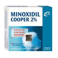 MINOXIDIL COOPER 2 %, solution pour application cutanée en flacon à Forbach