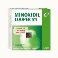 MINOXIDIL COOPER 5 %, solution pour application cutanée à Forbach